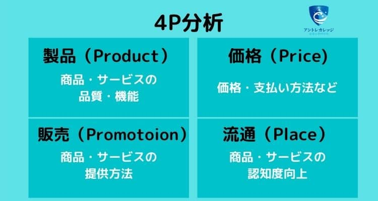 起業 成功 例 4P分析