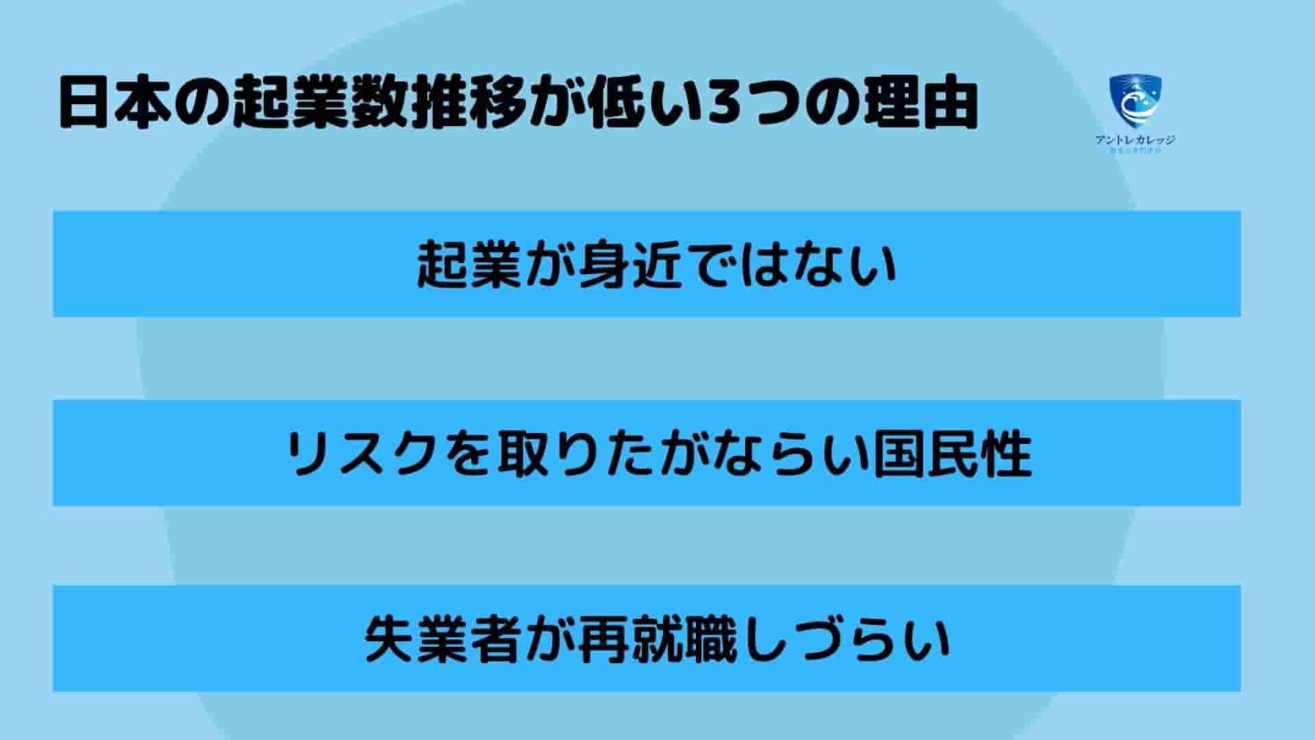 日本の起業数推移が低い3つの理由