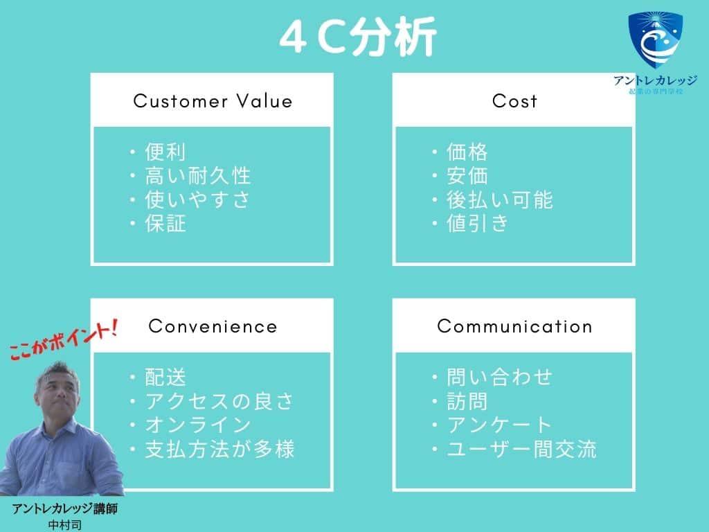 会社員 起業 4c 自己分析