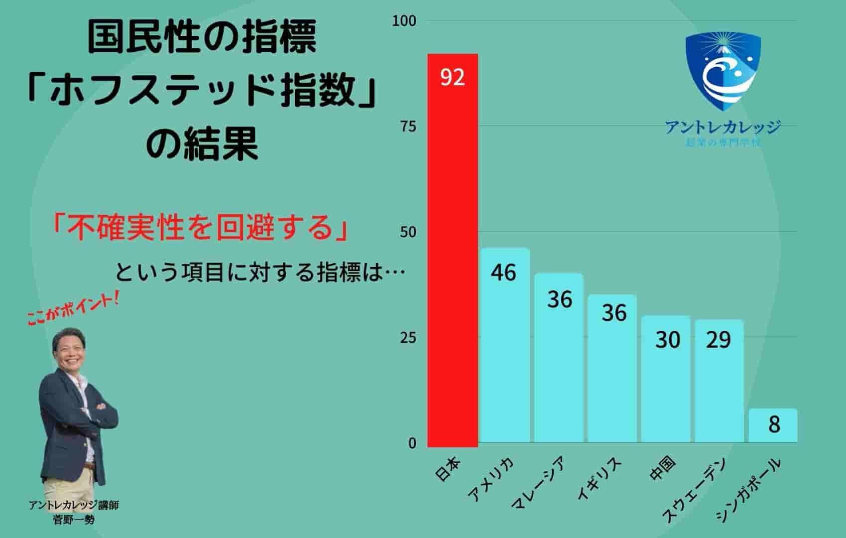 起業数 推移 日本 理由