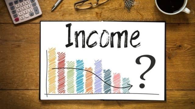 原価率 営業利益に注目する